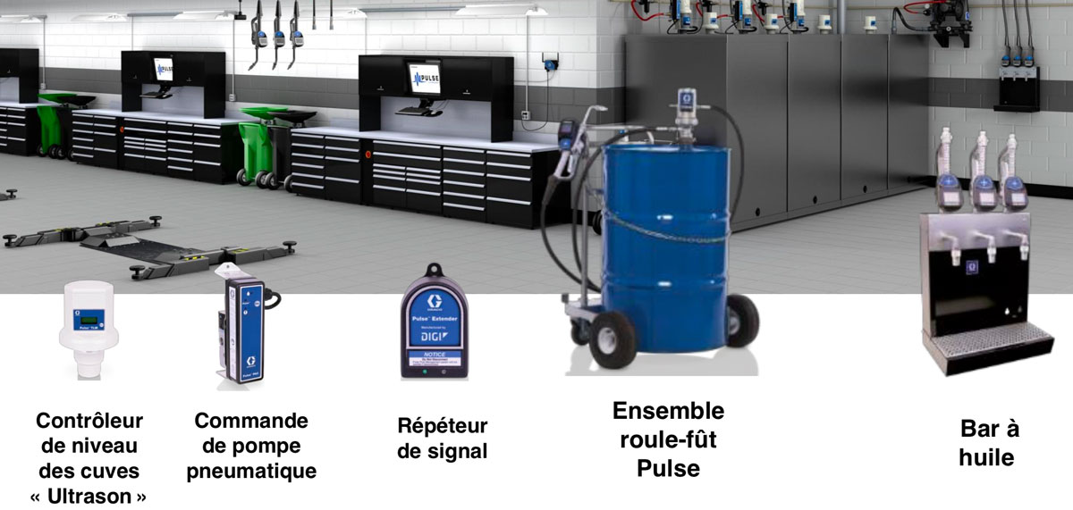 https://lk-distribution.fr/wp-content/uploads/2018/11/Distribution-fluides-Graco-système-Pulse.jpg